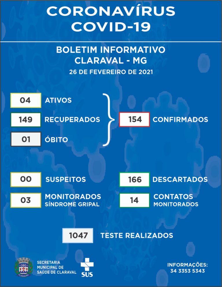 Boletim Informativo Secretária de Saúde atualizado em 26 ...